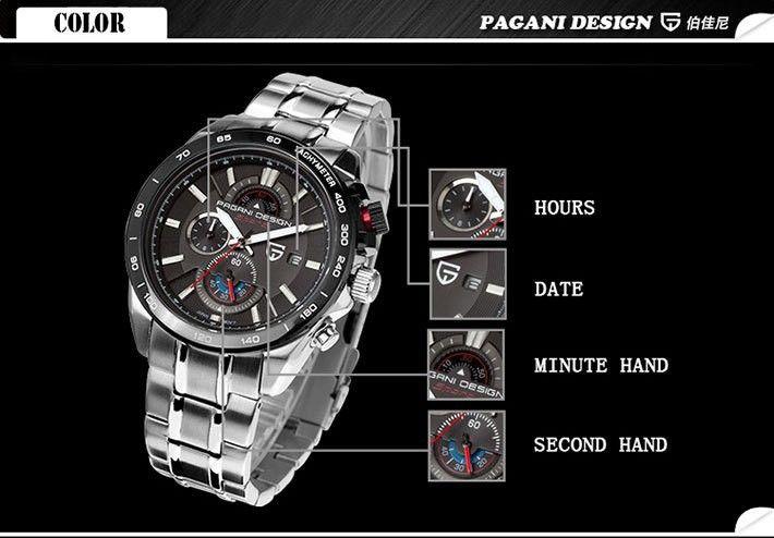 Pagani Design PS3302